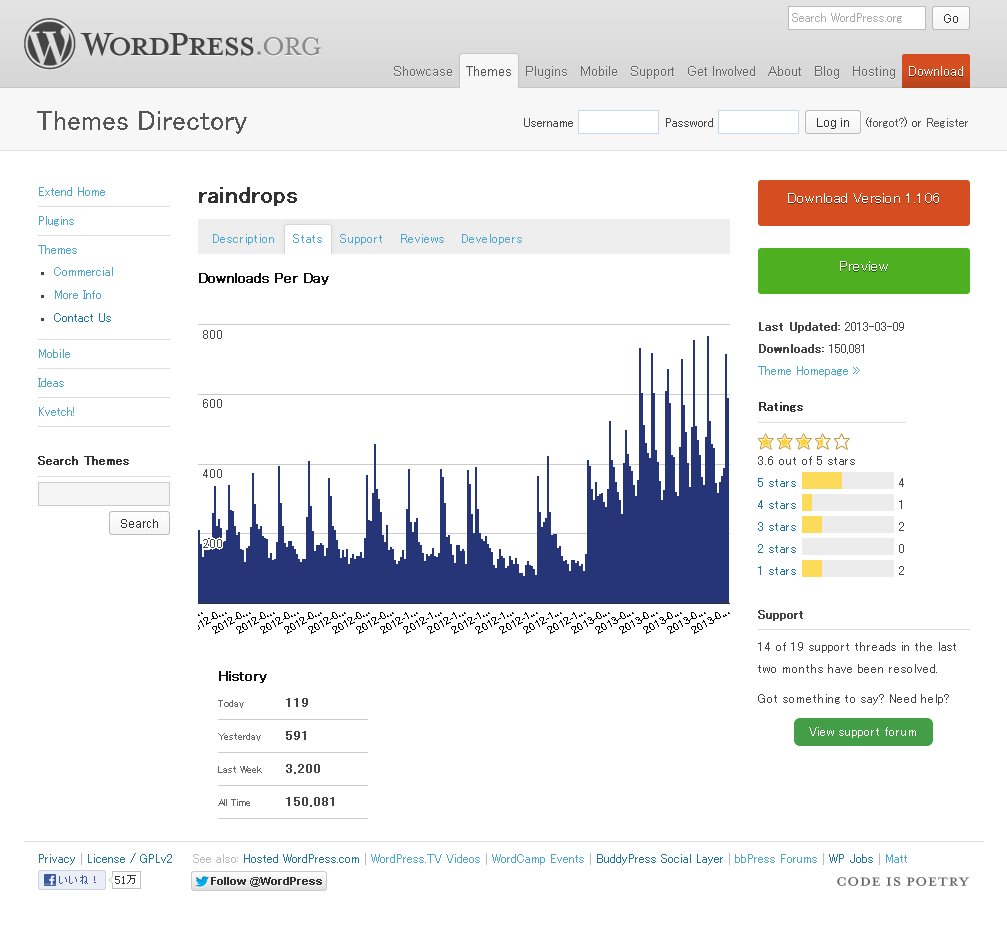raindrops_stats_150000_download
